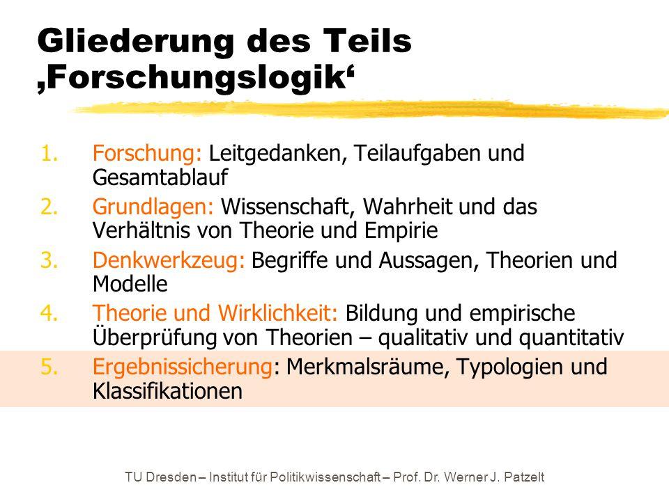 TU Dresden – Institut für Politikwissenschaft – Prof. Dr. Werner J. Patzelt Gliederung des Teils 'Forschungslogik' 1.Forschung: Leitgedanken, Teilaufg