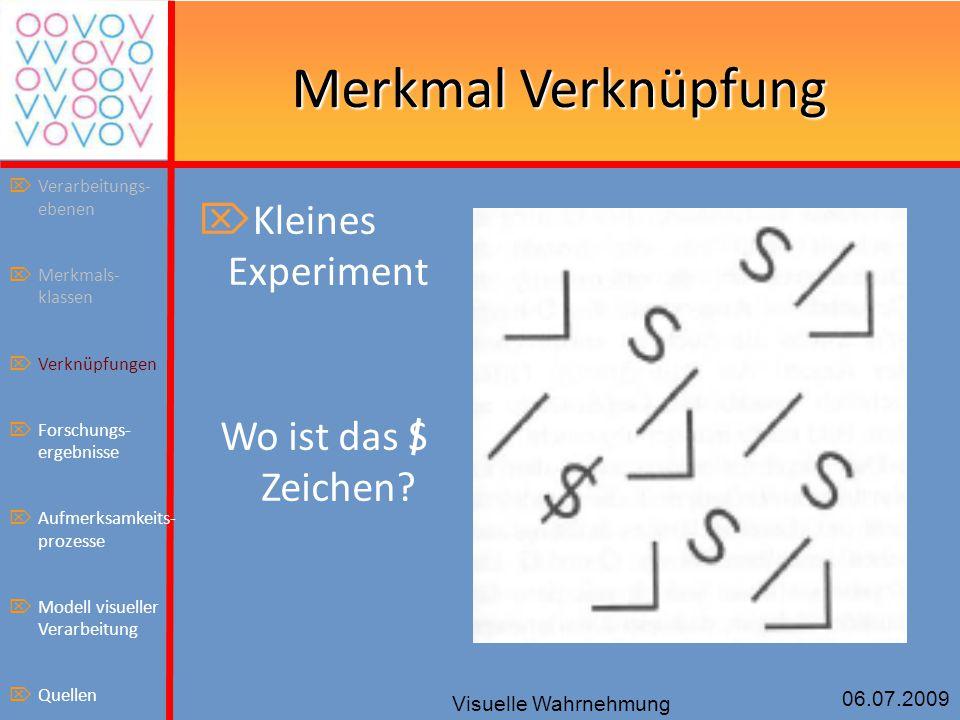 06.07.2009 Visuelle Wahrnehmung Merkmal Verknüpfung Wo ist das S Zeichen?  Verarbeitungs- ebenen  Merkmals- klassen  Verknüpfungen  Forschungs- er