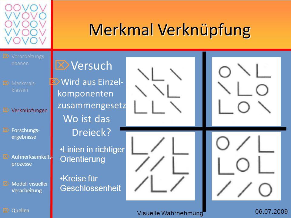 06.07.2009 Visuelle Wahrnehmung Merkmal Verknüpfung  Versuch Wo ist das Dreieck?  Verarbeitungs- ebenen  Merkmals- klassen  Verknüpfungen  Forsch