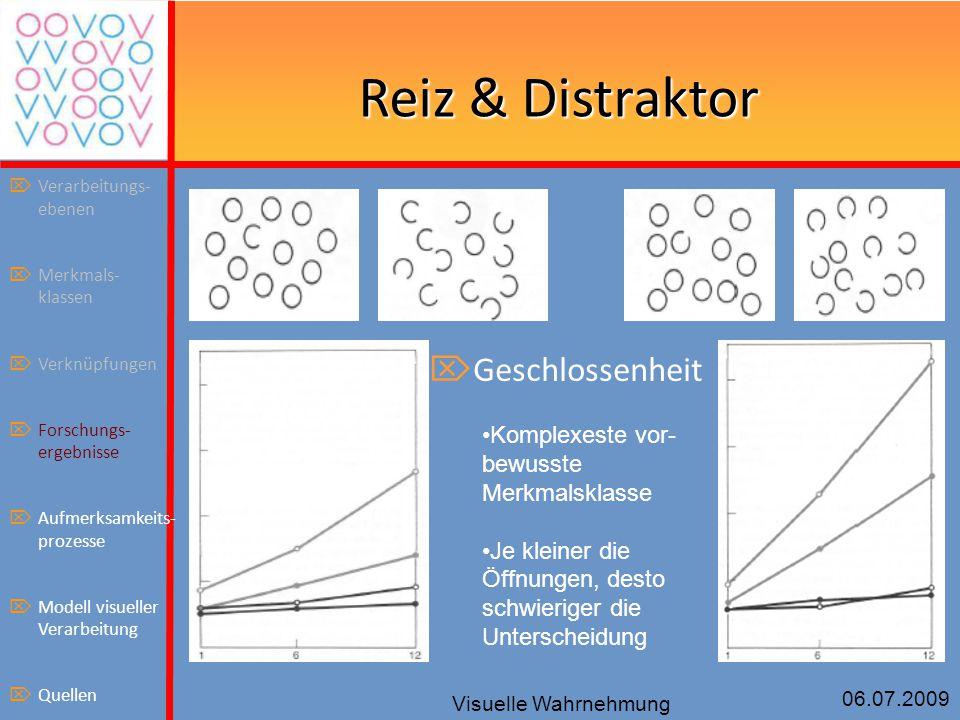 06.07.2009 Visuelle Wahrnehmung Reiz & Distraktor Komplexeste vor- bewusste Merkmalsklasse Je kleiner die Öffnungen, desto schwieriger die Unterscheid