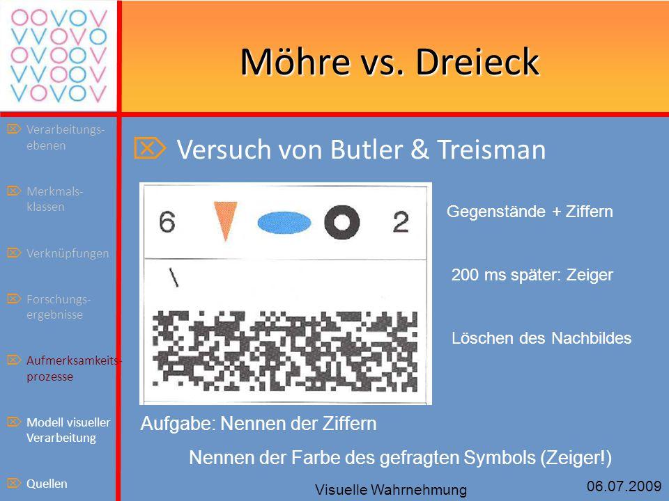 06.07.2009 Visuelle Wahrnehmung Möhre vs. Dreieck  Versuch von Butler & Treisman Gegenstände + Ziffern 200 ms später: Zeiger Löschen des Nachbildes A