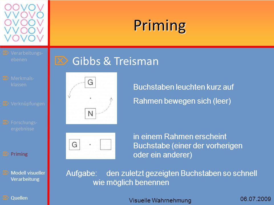 06.07.2009 Visuelle Wahrnehmung Priming  Gibbs & Treisman Buchstaben leuchten kurz auf Rahmen bewegen sich (leer) in einem Rahmen erscheint Buchstab
