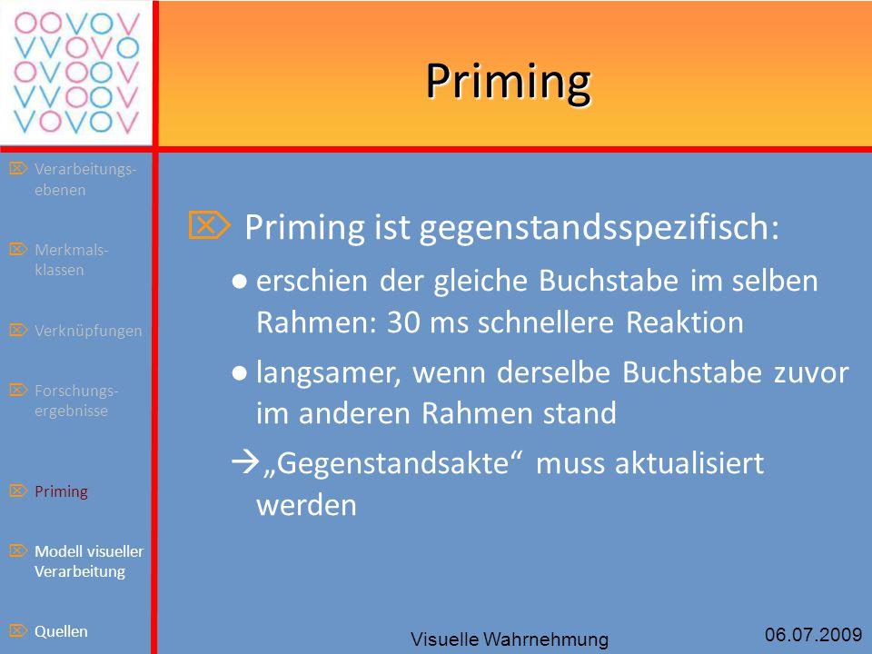 06.07.2009 Visuelle Wahrnehmung Priming  Priming ist gegenstandsspezifisch: ● erschien der gleiche Buchstabe im selben Rahmen: 30 ms schnellere Reakt