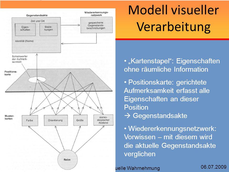 """06.07.2009 Visuelle Wahrnehmung Modell visueller Verarbeitung """"Kartenstapel"""": Eigenschaften ohne räumliche Information Positionskarte: gerichtete Aufm"""