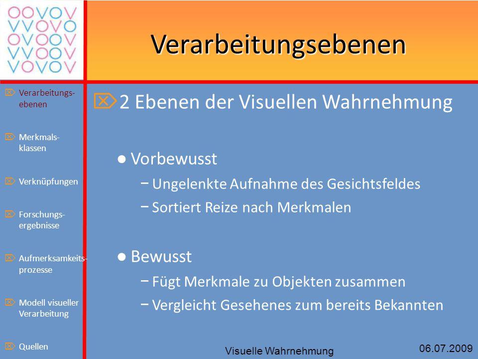 06.07.2009 Visuelle Wahrnehmung Verarbeitungsebenen  2 Ebenen der Visuellen Wahrnehmung ● Vorbewusst − Ungelenkte Aufnahme des Gesichtsfeldes − Sorti