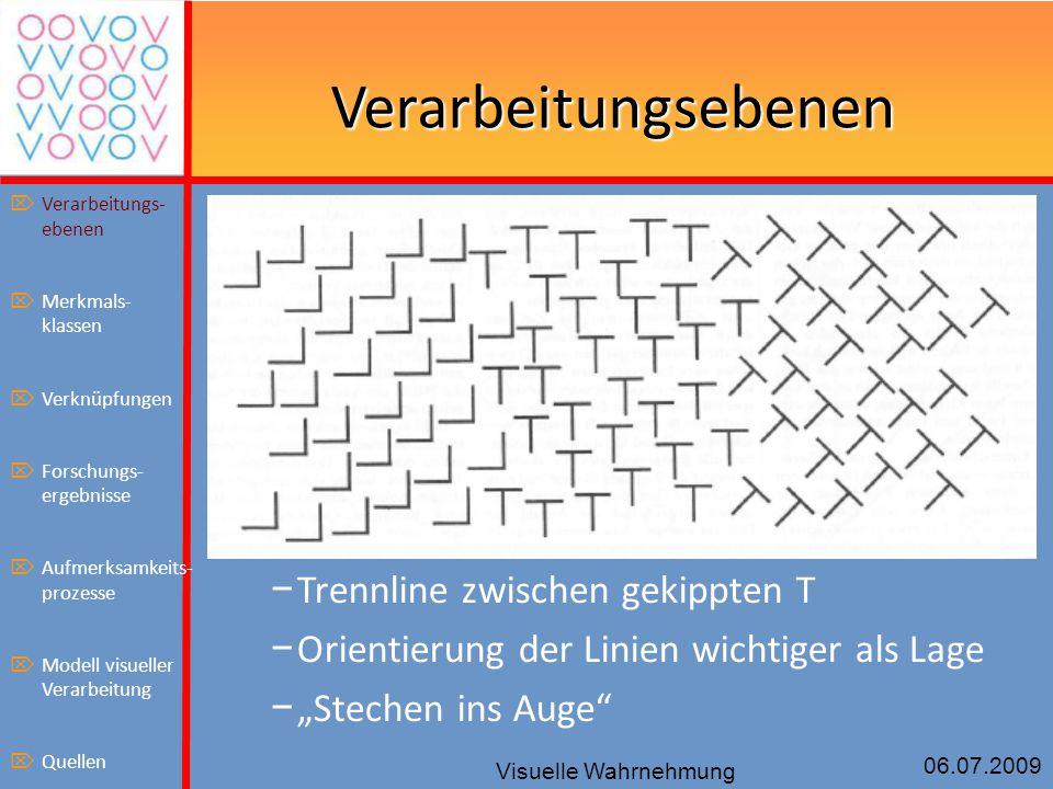 """06.07.2009 Visuelle Wahrnehmung Verarbeitungsebenen − Trennline zwischen gekippten T − Orientierung der Linien wichtiger als Lage − """"Stechen ins Auge"""""""