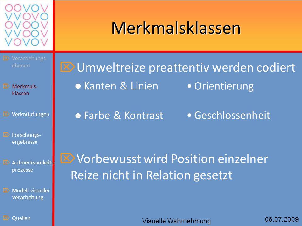 06.07.2009 Visuelle Wahrnehmung Merkmal Verknüpfung  Verarbeitungs- ebenen  Merkmals- klassen  Verknüpfungen  Forschungs- ergebnisse  Aufmerksamkeits- prozesse  Modell visueller Verarbeitung  Quellen Wo ist das S Zeichen.