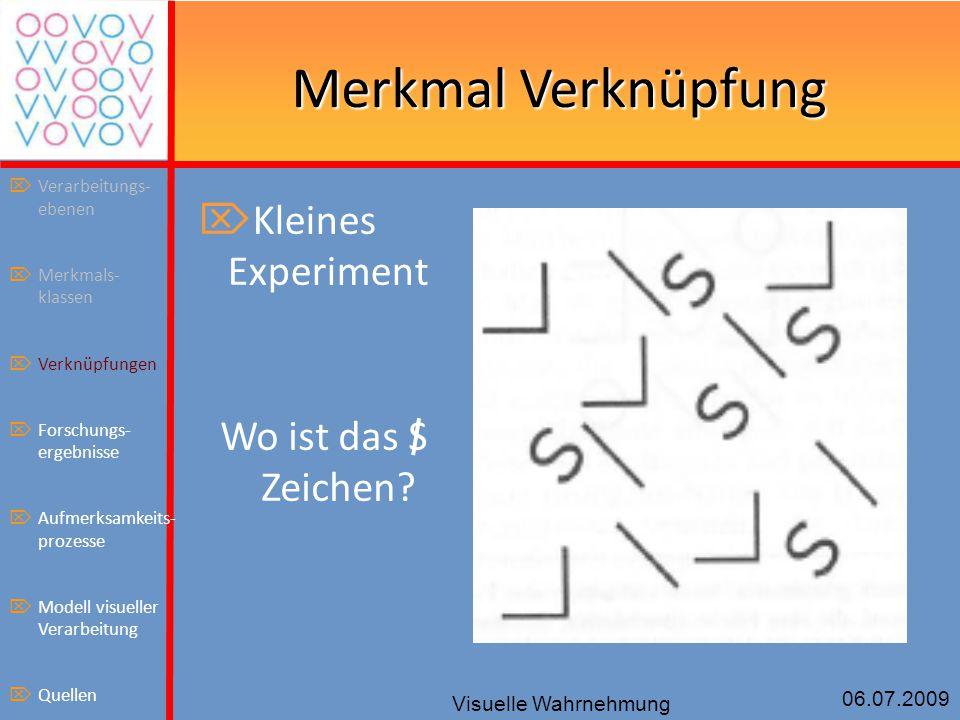 06.07.2009 Visuelle Wahrnehmung Merkmal Verknüpfung  Verarbeitungs- ebenen  Merkmals- klassen  Verknüpfungen  Forschungs- ergebnisse  Aufmerksamk