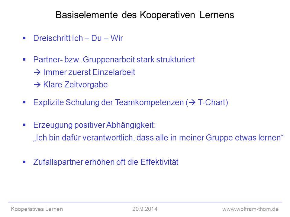Kooperatives Lernen20.9.2014www.wolfram-thom.de Basiselemente des Kooperativen Lernens  Partner- bzw. Gruppenarbeit stark strukturiert  Immer zuerst