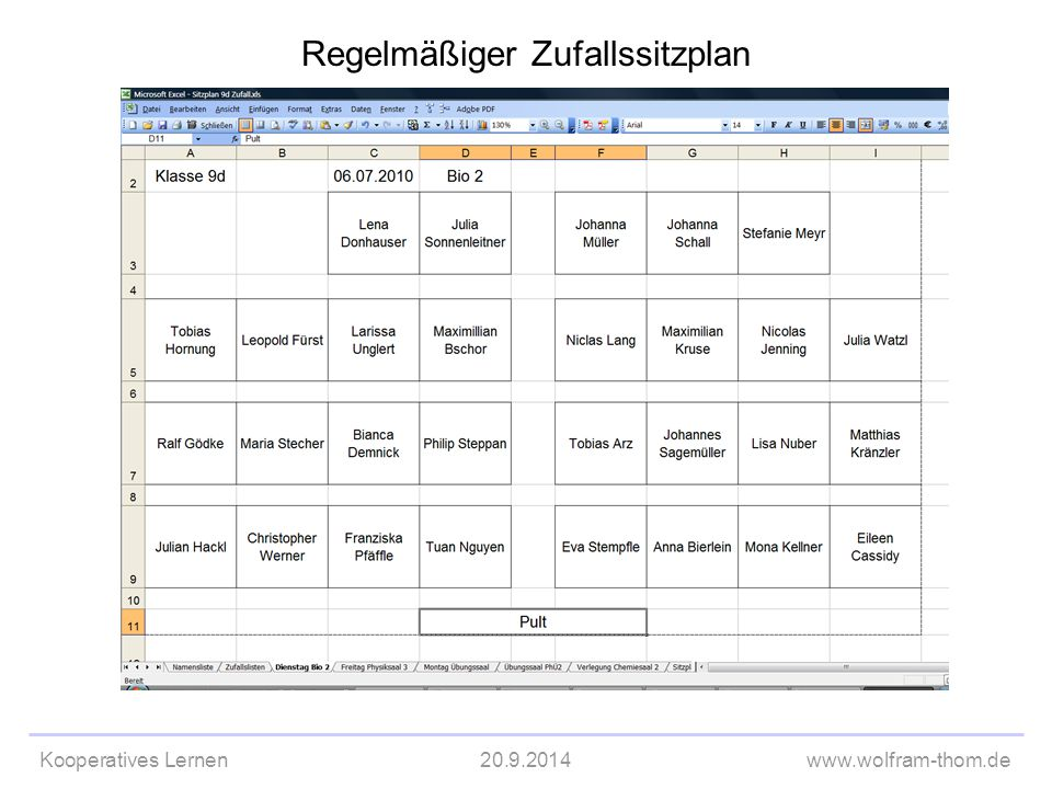 Kooperatives Lernen20.9.2014www.wolfram-thom.de Regelmäßiger Zufallssitzplan