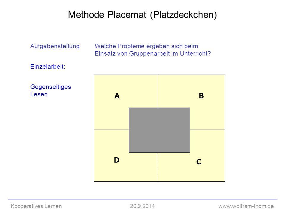 Kooperatives Lernen20.9.2014www.wolfram-thom.de AufgabenstellungWelche Probleme ergeben sich beim Einsatz von Gruppenarbeit im Unterricht? Einzelarbei