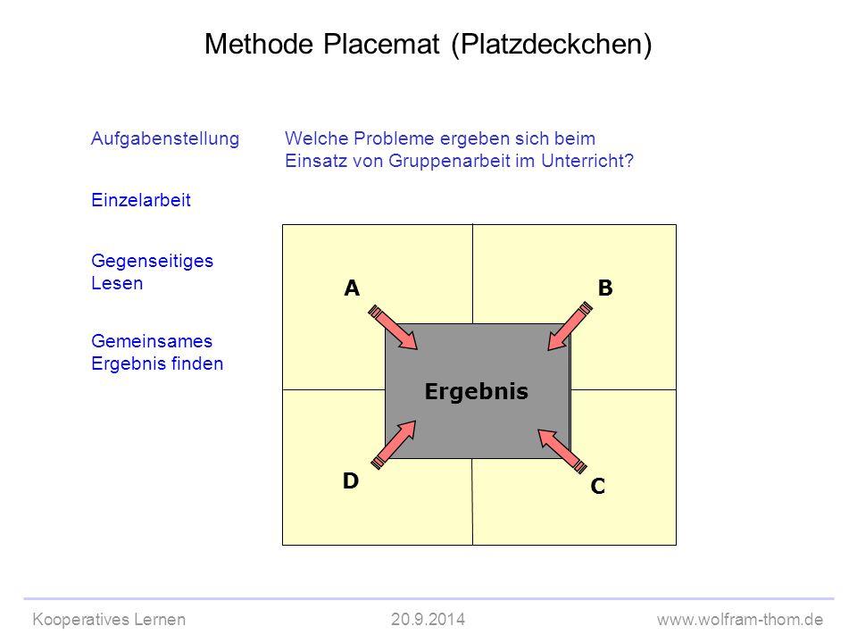 Kooperatives Lernen20.9.2014www.wolfram-thom.de D C BA AufgabenstellungWelche Probleme ergeben sich beim Einsatz von Gruppenarbeit im Unterricht? Einz