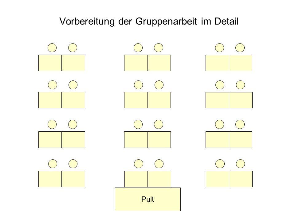 Kooperatives Lernen20.9.2014www.wolfram-thom.de Vorbereitung der Gruppenarbeit im Detail Pult
