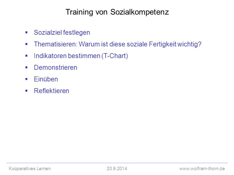Kooperatives Lernen20.9.2014www.wolfram-thom.de  Sozialziel festlegen  Thematisieren: Warum ist diese soziale Fertigkeit wichtig?  Indikatoren best