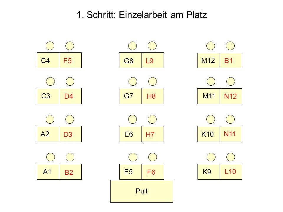 Kooperatives Lernen20.9.2014www.wolfram-thom.de 1. Schritt: Einzelarbeit am Platz Pult A1 M11 F6 E6 B2 C3 D4 E5 G7 H8 K9 L10 N12 C4 F5 H7 N11 K10 L9G8