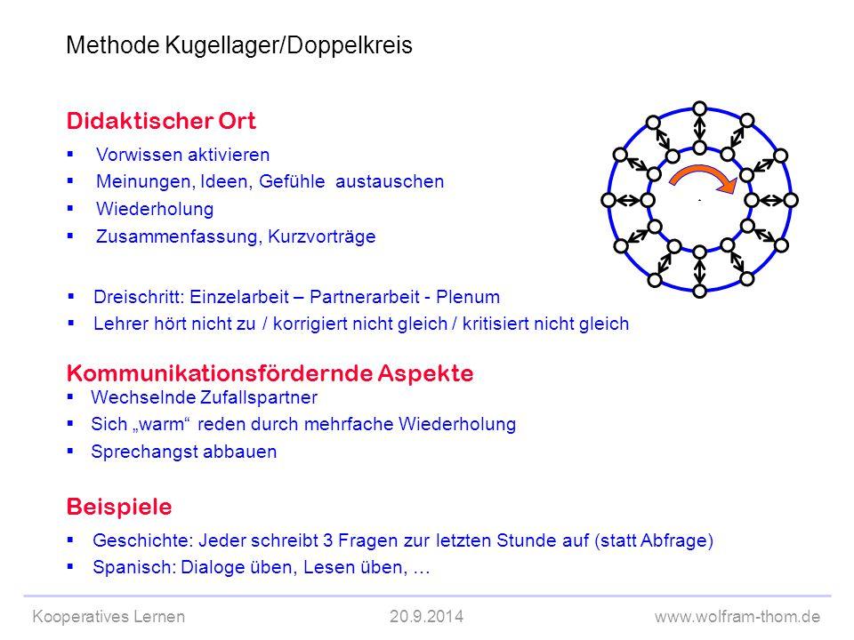 Kooperatives Lernen20.9.2014www.wolfram-thom.de Didaktischer Ort  Vorwissen aktivieren  Meinungen, Ideen, Gefühle austauschen  Wiederholung  Zusam