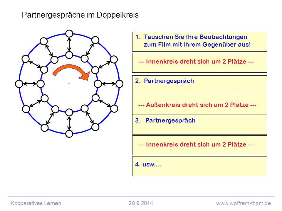 Kooperatives Lernen20.9.2014www.wolfram-thom.de 1.Tauschen Sie Ihre Beobachtungen zum Film mit Ihrem Gegenüber aus! --- Innenkreis dreht sich um 2 Plä