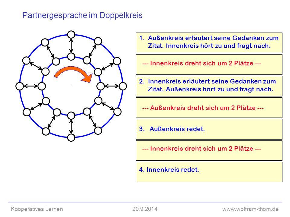Kooperatives Lernen20.9.2014www.wolfram-thom.de 1.Außenkreis erläutert seine Gedanken zum Zitat. Innenkreis hört zu und fragt nach. --- Innenkreis dre