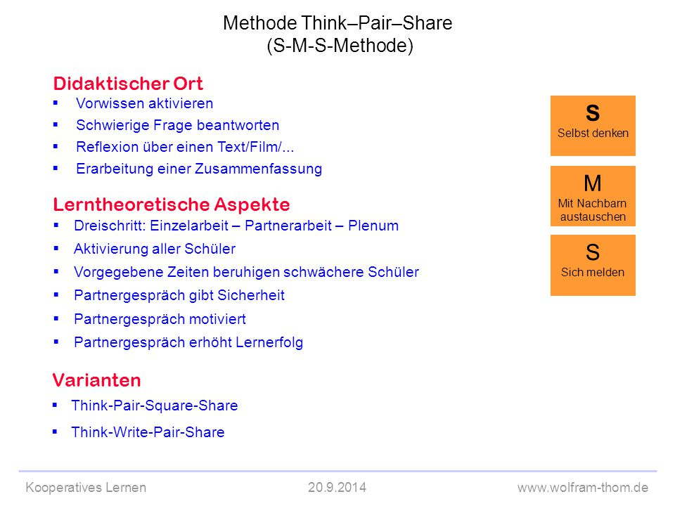 Kooperatives Lernen20.9.2014www.wolfram-thom.de Didaktischer Ort  Vorwissen aktivieren  Schwierige Frage beantworten  Reflexion über einen Text/Fil