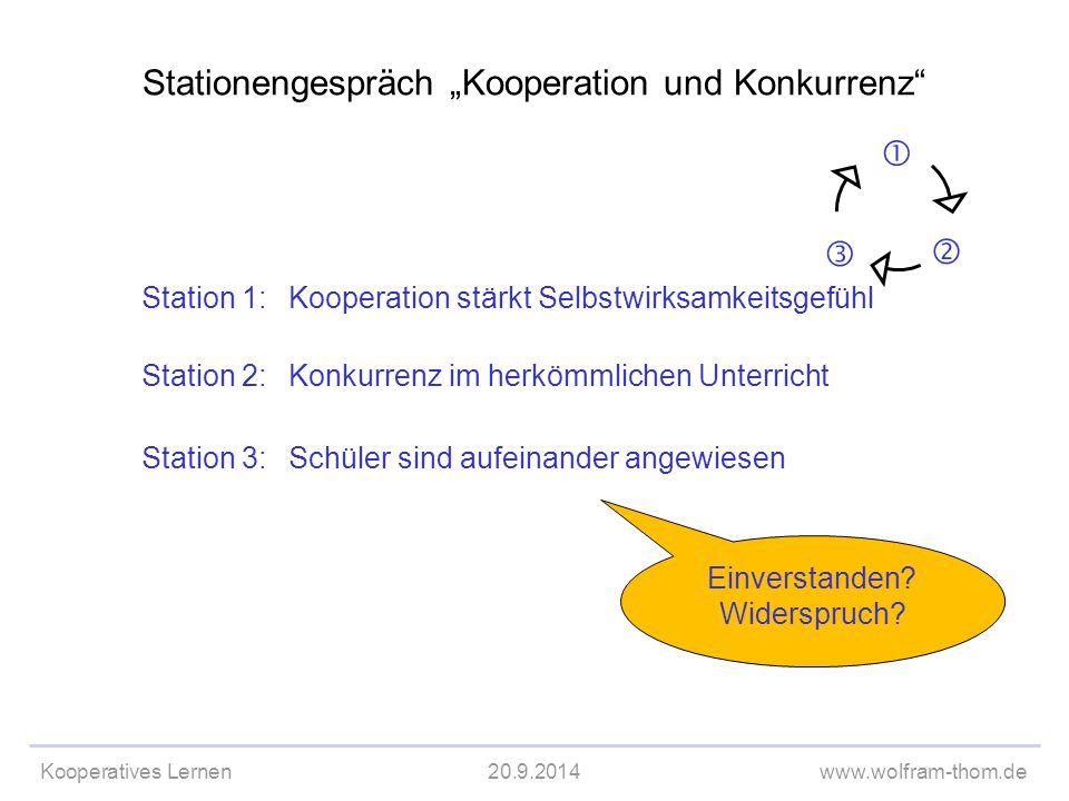 """Kooperatives Lernen20.9.2014www.wolfram-thom.de Stationengespräch """"Kooperation und Konkurrenz""""  Nach 3 Stationen brechen wir aus Zeitgründen ab. Stat"""