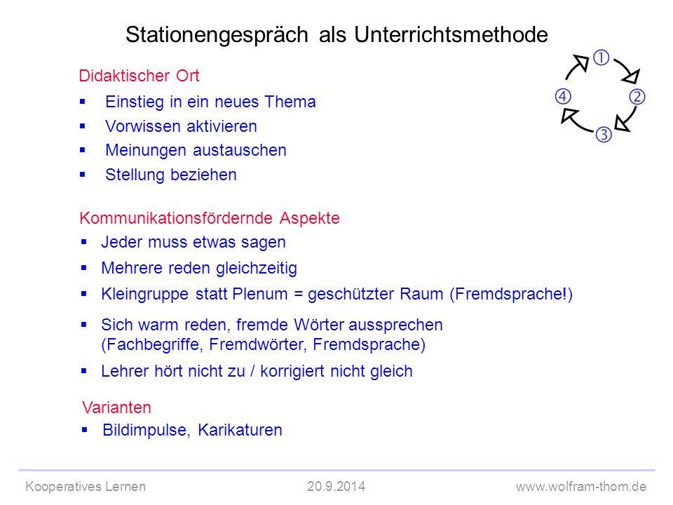 Kooperatives Lernen20.9.2014www.wolfram-thom.de Didaktischer Ort  Einstieg in ein neues Thema  Vorwissen aktivieren  Meinungen austauschen  Stellu