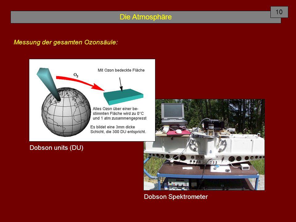 Die Atmosphäre Dobson Spektrometer Dobson units (DU) 10 Messung der gesamten Ozonsäule: