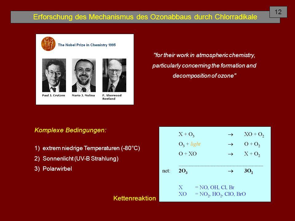Erforschung des Mechanismus des Ozonabbaus durch Chlorradikale Komplexe Bedingungen: 1) extrem niedrige Temperaturen (-80°C) 2) Sonnenlicht (UV-B Strahlung) 3) Polarwirbel for their work in atmospheric chemistry, particularly concerning the formation and decomposition of ozone 12 Kettenreaktion