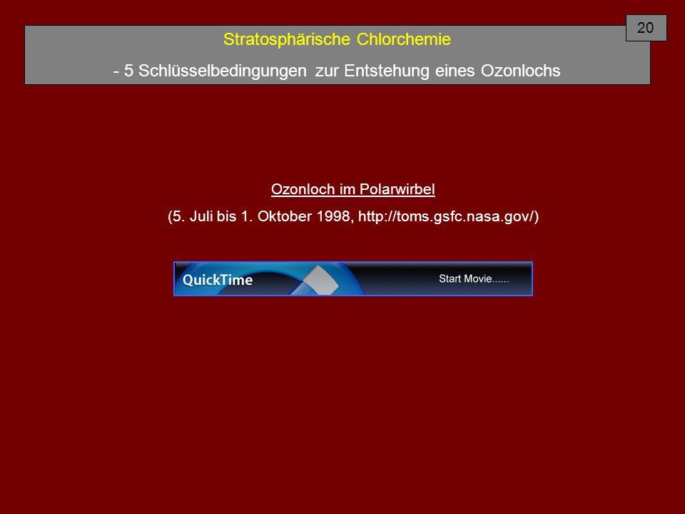Stratosphärische Chlorchemie - 5 Schlüsselbedingungen zur Entstehung eines Ozonlochs Ozonloch im Polarwirbel (5. Juli bis 1. Oktober 1998, http://toms