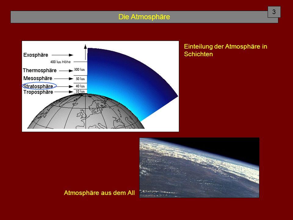 Die Atmosphäre Atmosphäre aus dem All Einteilung der Atmosphäre in Schichten 3