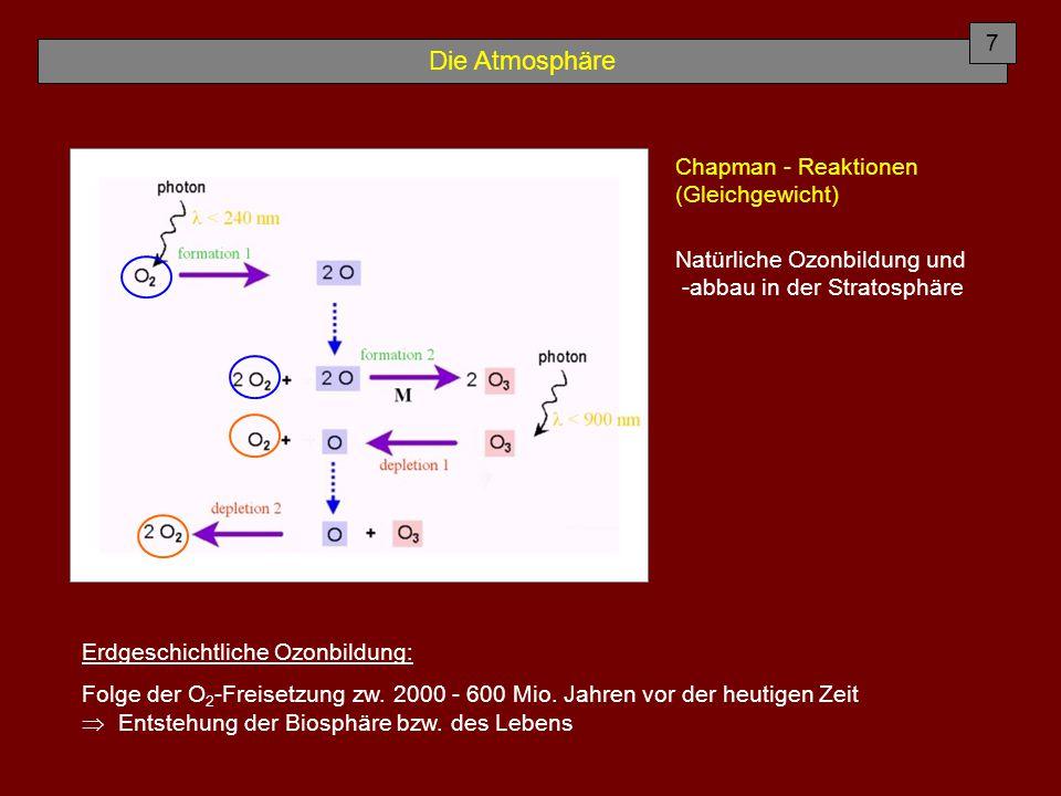 Die Atmosphäre Chapman - Reaktionen (Gleichgewicht) 7 Erdgeschichtliche Ozonbildung: Folge der O 2 -Freisetzung zw. 2000 - 600 Mio. Jahren vor der heu