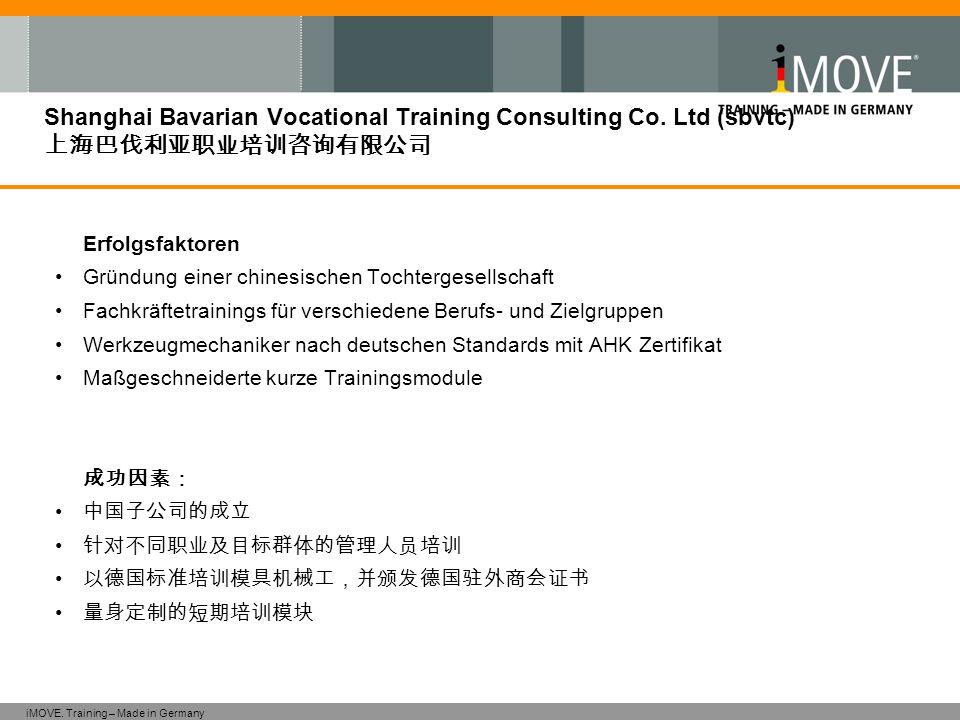 iMOVE. Training – Made in Germany Shanghai Bavarian Vocational Training Consulting Co. Ltd (sbvtc) 上海巴伐利亚职业培训咨询有限公司 Erfolgsfaktoren Gründung einer chi