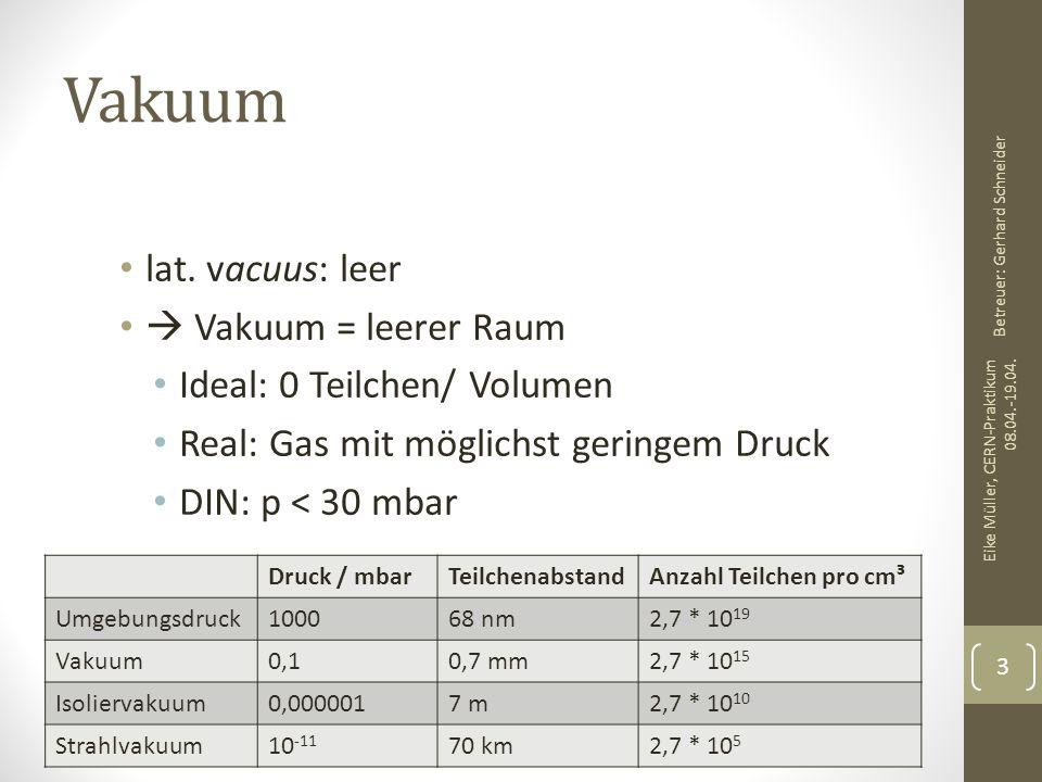 Vakuum lat. vacuus: leer  Vakuum = leerer Raum Ideal: 0 Teilchen/ Volumen Real: Gas mit möglichst geringem Druck DIN: p < 30 mbar Druck / mbarTeilche