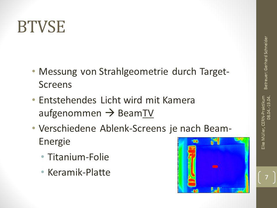 BTVSE Messung von Strahlgeometrie durch Target- Screens Entstehendes Licht wird mit Kamera aufgenommen  BeamTV Verschiedene Ablenk-Screens je nach Be