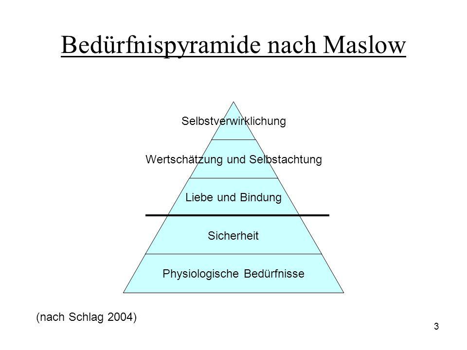 3 Bedürfnispyramide nach Maslow Selbstverwirklichung Wertschätzung und Selbstachtung Liebe und Bindung Sicherheit Physiologische Bedürfnisse (nach Sch