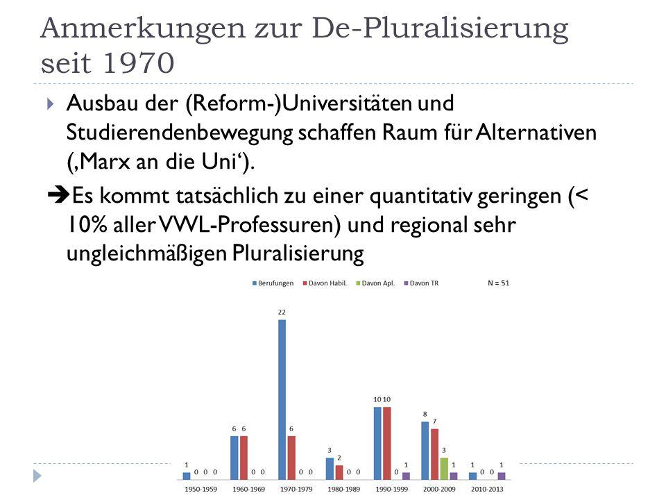 Anmerkungen zur De-Pluralisierung seit 1970  Ausbau der (Reform-)Universitäten und Studierendenbewegung schaffen Raum für Alternativen ('Marx an die