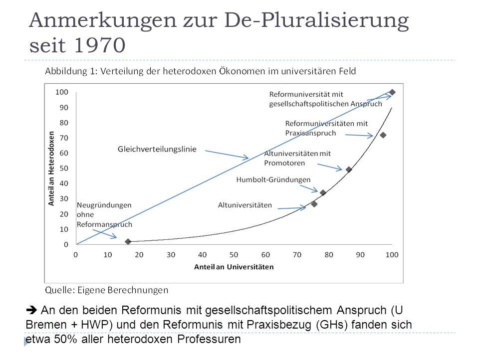 Anmerkungen zur De-Pluralisierung seit 1970  An den beiden Reformunis mit gesellschaftspolitischem Anspruch (U Bremen + HWP) und den Reformunis mit P