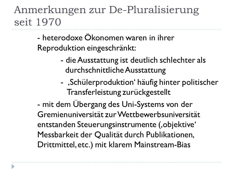 Anmerkungen zur De-Pluralisierung seit 1970 - heterodoxe Ökonomen waren in ihrer Reproduktion eingeschränkt: - die Ausstattung ist deutlich schlechter als durchschnittliche Ausstattung - 'Schülerproduktion' häufig hinter politischer Transferleistung zurückgestellt - mit dem Übergang des Uni-Systems von der Gremienuniversität zur Wettbewerbsuniversität entstanden Steuerungsinstrumente ('objektive' Messbarkeit der Qualität durch Publikationen, Drittmittel, etc.) mit klarem Mainstream-Bias