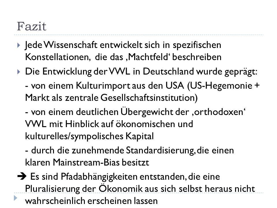Fazit  Jede Wissenschaft entwickelt sich in spezifischen Konstellationen, die das 'Machtfeld' beschreiben  Die Entwicklung der VWL in Deutschland wu