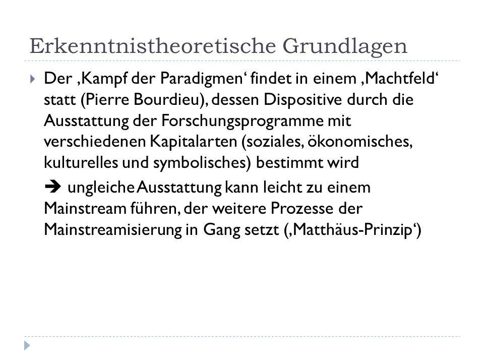 Erkenntnistheoretische Grundlagen  Der 'Kampf der Paradigmen' findet in einem 'Machtfeld' statt (Pierre Bourdieu), dessen Dispositive durch die Ausst