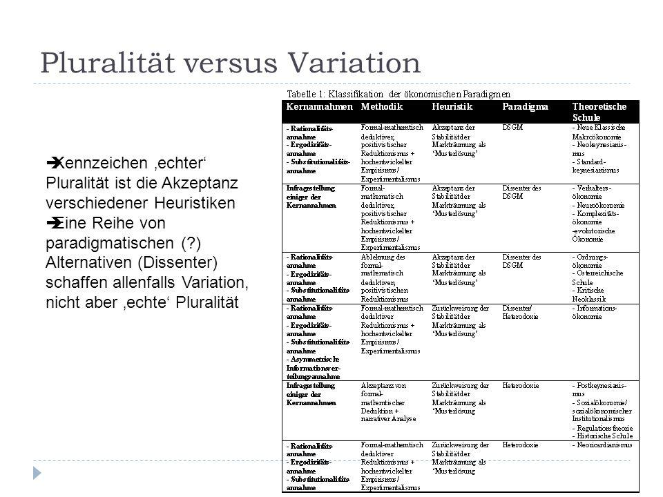 Pluralität versus Variation  Kennzeichen 'echter' Pluralität ist die Akzeptanz verschiedener Heuristiken  Eine Reihe von paradigmatischen ( ) Alternativen (Dissenter) schaffen allenfalls Variation, nicht aber 'echte' Pluralität