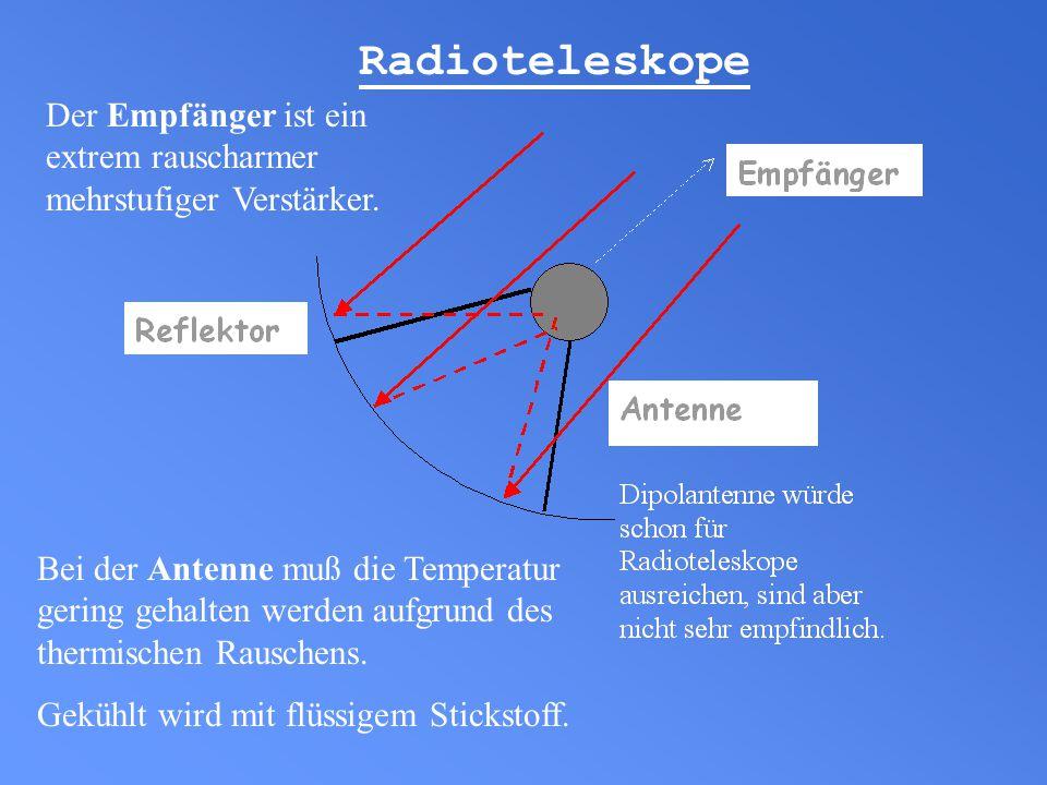 Radioteleskope Bei der Antenne muß die Temperatur gering gehalten werden aufgrund des thermischen Rauschens.