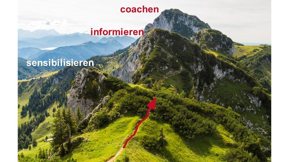 sgv Winterkonferenz 15.01.2015 – DB10 sensibilisieren informieren coachen