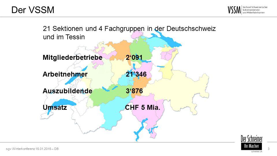 sgv Winterkonferenz 15.01.2015 – DB3 Mitgliederbetriebe2'091 Arbeitnehmer21'346 Auszubildende3'876 Umsatz CHF 5 Mia.