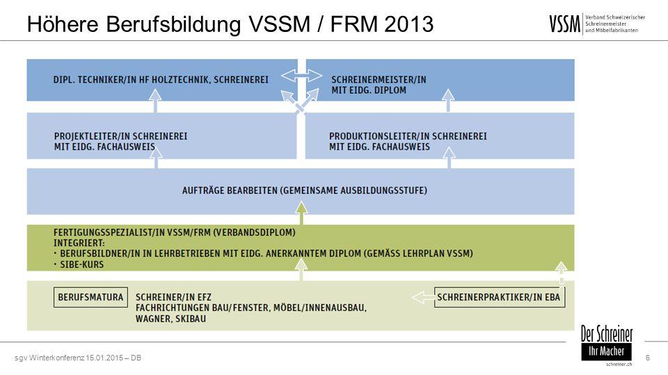 sgv Winterkonferenz 15.01.2015 – DB6 Höhere Berufsbildung VSSM / FRM 2013