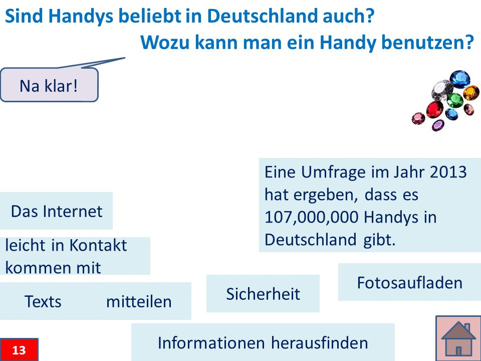 Sind Handys beliebt in Deutschland auch.