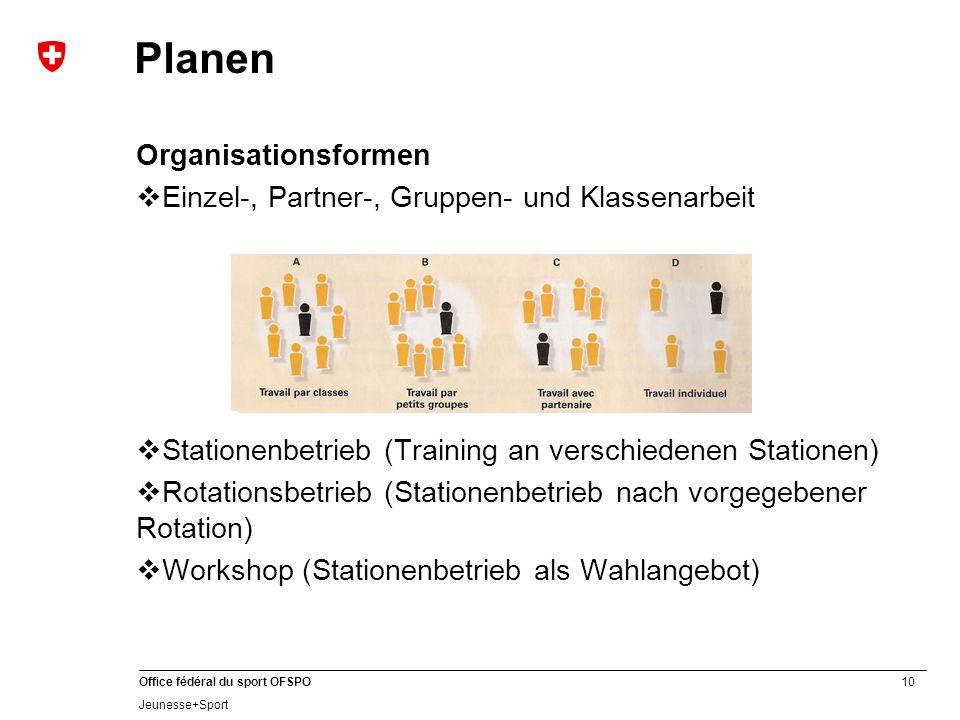 10 Office fédéral du sport OFSPO Jeunesse+Sport Planen Organisationsformen  Einzel-, Partner-, Gruppen- und Klassenarbeit  Stationenbetrieb (Trainin