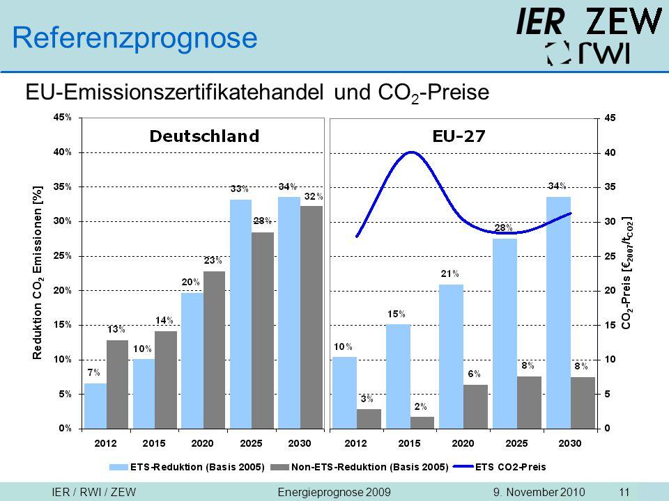 IER / RWI / ZEW9. November 2010Energieprognose 2009 11 Referenzprognose EU-Emissionszertifikatehandel und CO 2 -Preise