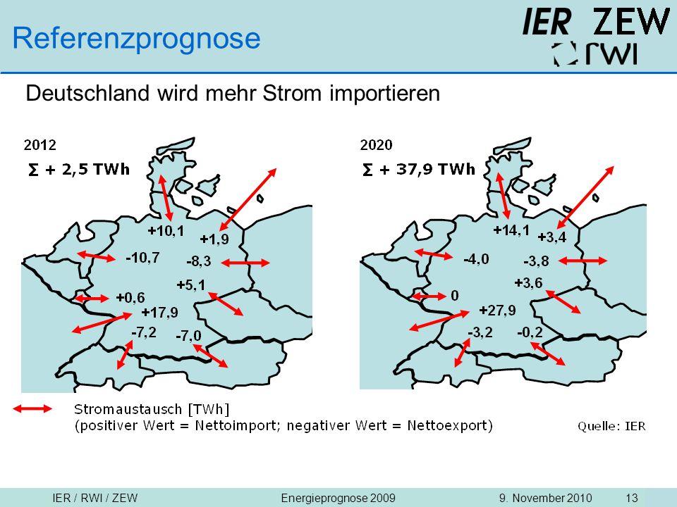 IER / RWI / ZEW9. November 2010Energieprognose 2009 13 Referenzprognose Deutschland wird mehr Strom importieren