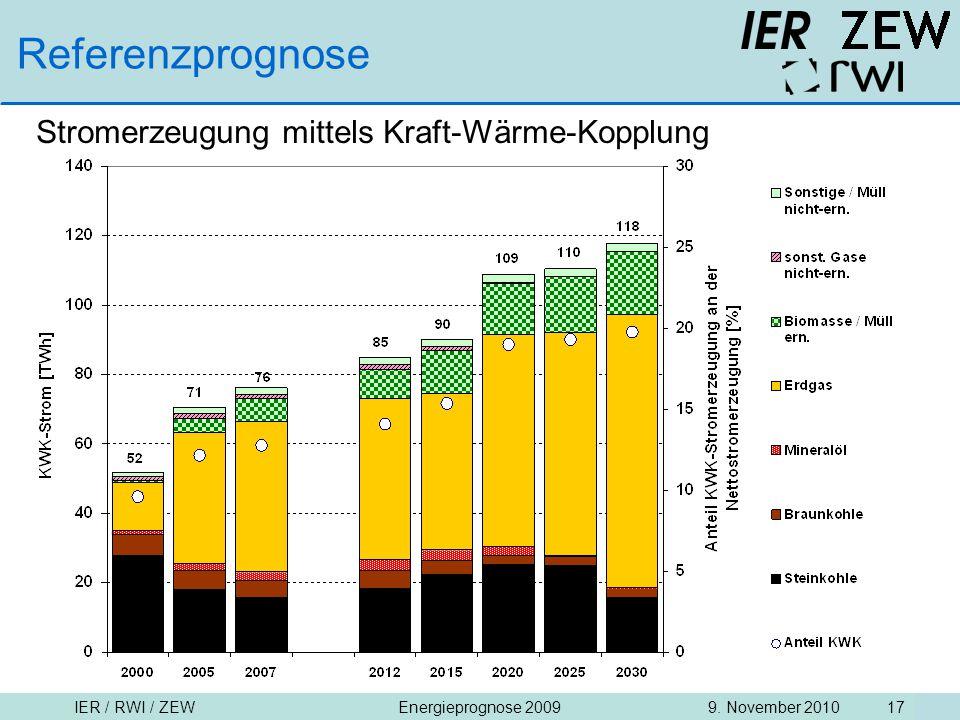 IER / RWI / ZEW9. November 2010Energieprognose 2009 17 Referenzprognose Stromerzeugung mittels Kraft-Wärme-Kopplung