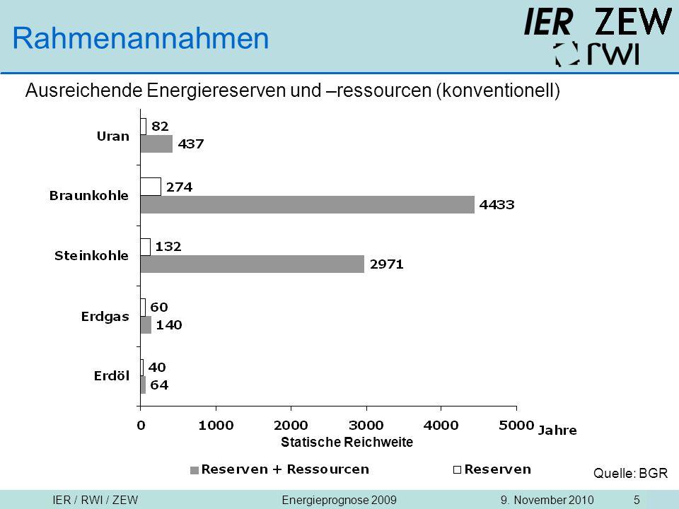 IER / RWI / ZEW9. November 2010Energieprognose 2009 5 Rahmenannahmen Ausreichende Energiereserven und –ressourcen (konventionell) Statische Reichweite